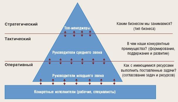 management_1